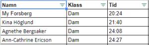 km_lop_dam